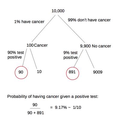 Cancer.odg 2015-11-22 21-23-33