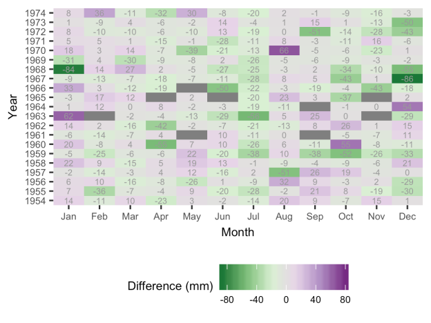 heatmap_table