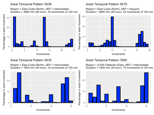 point_patterns_24h