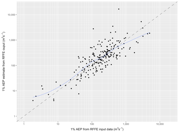 scatterplot_vic.png